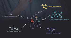 6 užitočných tipov na hľadanie IT talentov