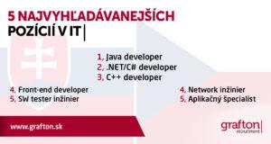Päť najvyhľadávanejších pozícií v slovenskom a českom IT